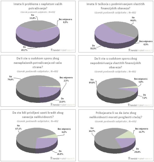 nelikvidnost-grafovi