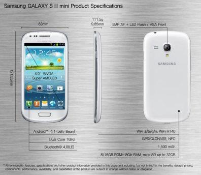 Samsung Galaxy S III Mini - 2
