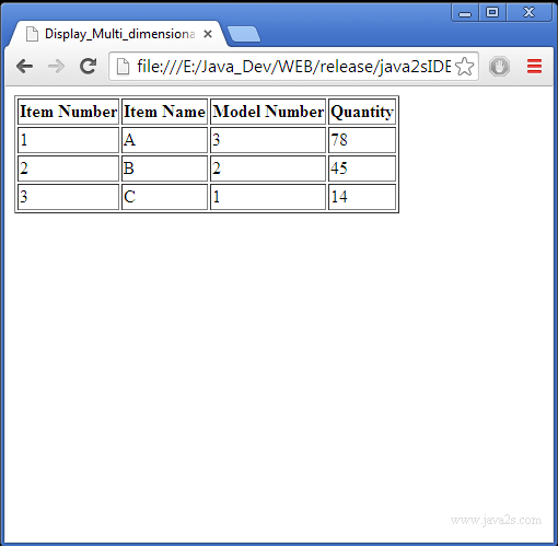 Display Multi-dimensional array in a HTML table in JavaScript
