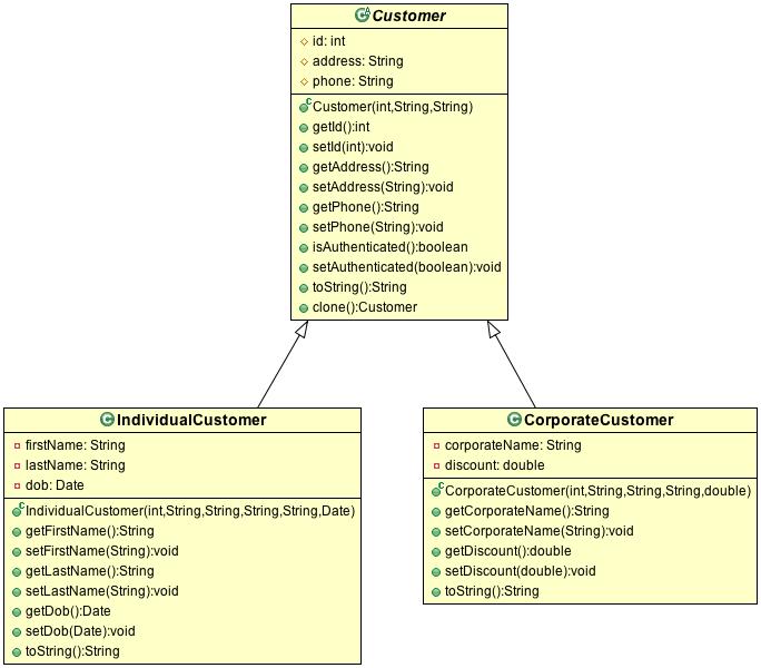 ClassDiagram1
