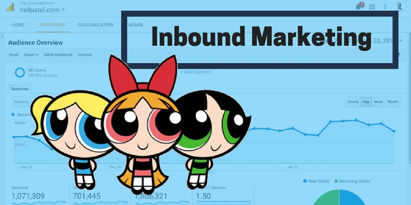 Inbound Marketing en los negocios web