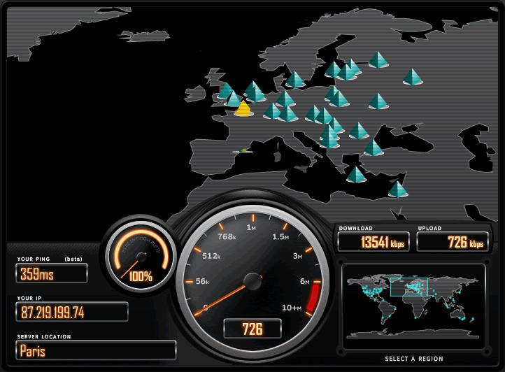 Resultados de Speedtest