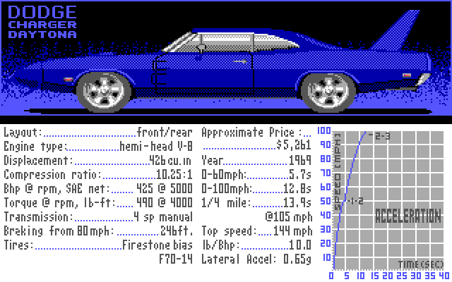 Test Drive II: The Duel