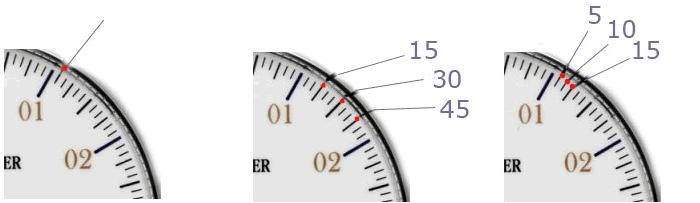 ¿Cómo leer la hora en un reloj monoaguja?