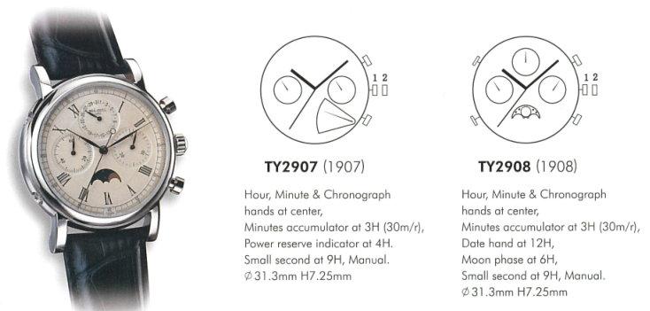 Sugess Mechanical Chronograph Moonphase