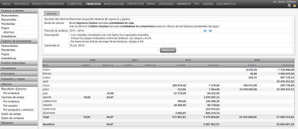 Dolibarr_Financiera_Informe