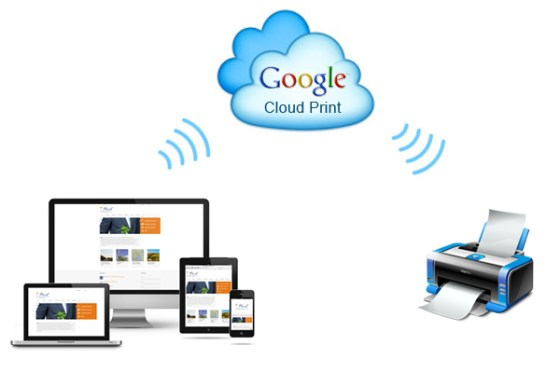 google-cloud-print-architecture