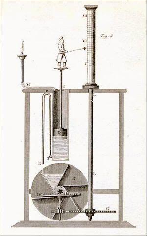Clepsidra romana para cambio horario