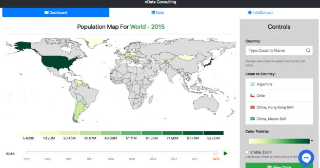 World & Country Population Map - Jawad Rashid Blog