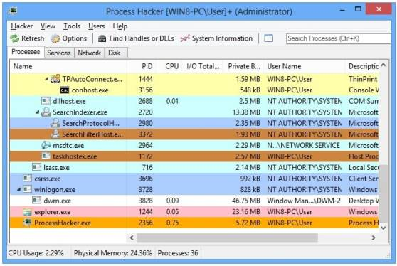 Download Process Hacker Terbaru