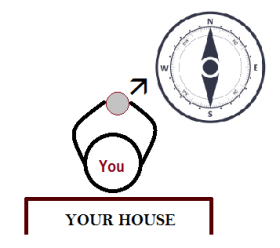 feng shui - compass measurements