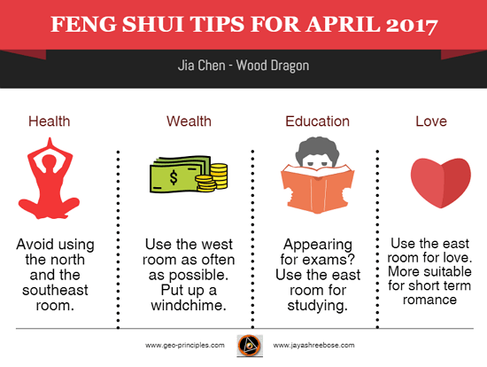 Feng Shui Tips April 2017