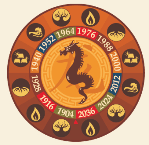 Chen - Dragon - Chinese Animal Sign