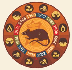 Zi - Rat - Chinese Animal Sign