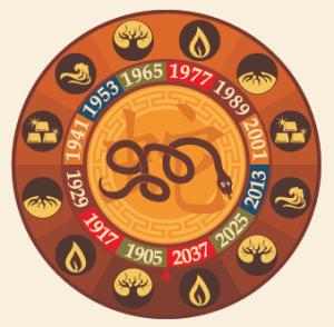 Si - Snake - Chinese Animal Sign