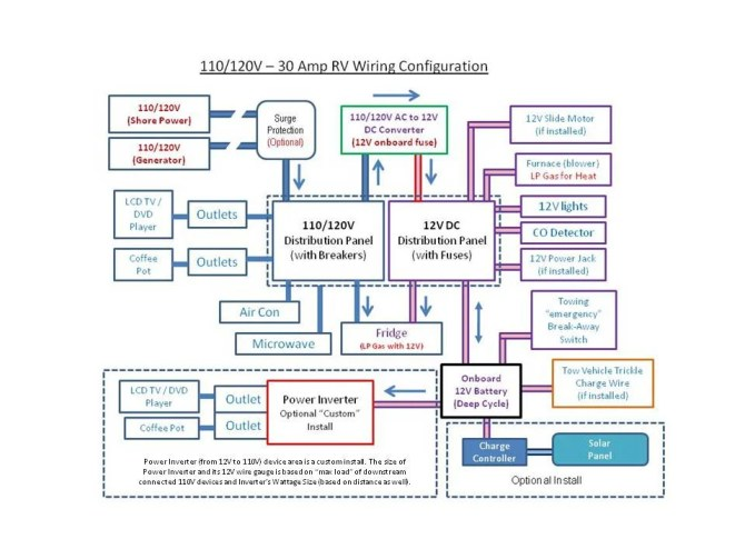 rv wiring diagram white board diagram  jayco rv owners forum
