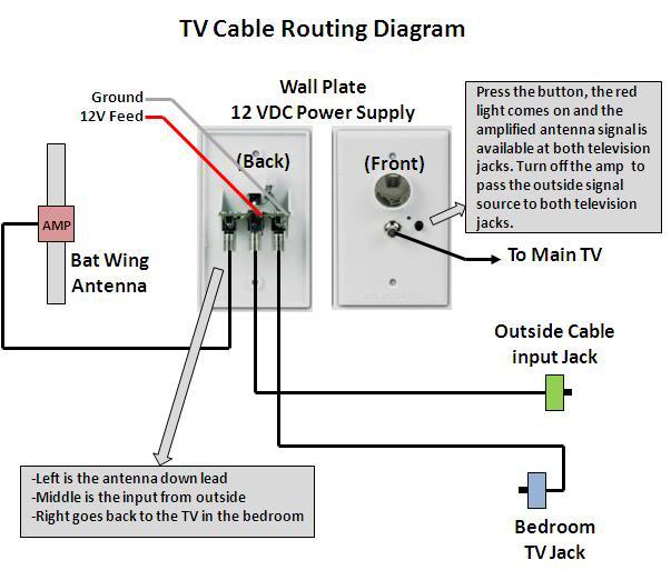 img_23969_0_a73cddc38b5494938076be924d544476?resize\\\=603%2C522 camper 12v wiring diagram 12v camper heater, semi trailer tail 12v wiring diagram for camper at fashall.co
