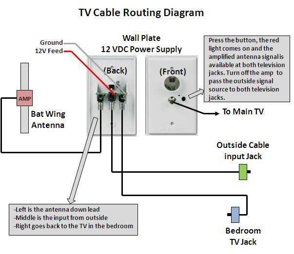 img_23969_0_a73cddc38b5494938076be924d544476?resize\=603%2C522 gulf stream wiring diagram wiring diagrams Typical RV Wiring Diagram at crackthecode.co