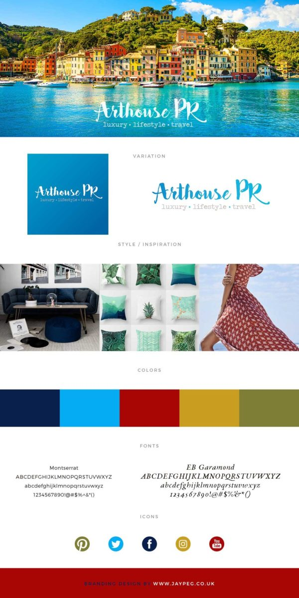 Branding Consultants   Branding Services and Packages ...