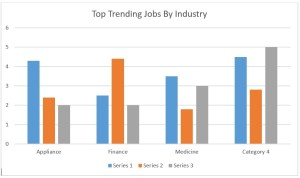 Job by Industry