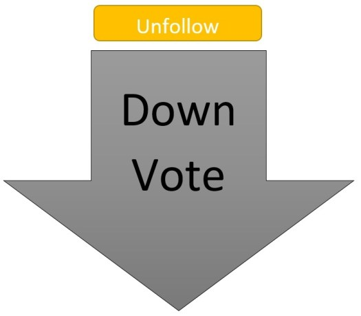 Unfollow and Down Vote