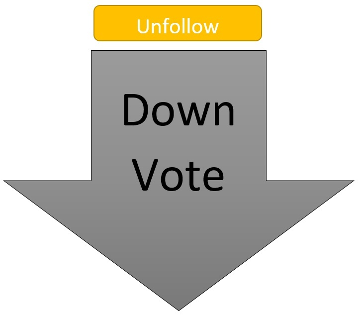 Down Vote and Unfollow