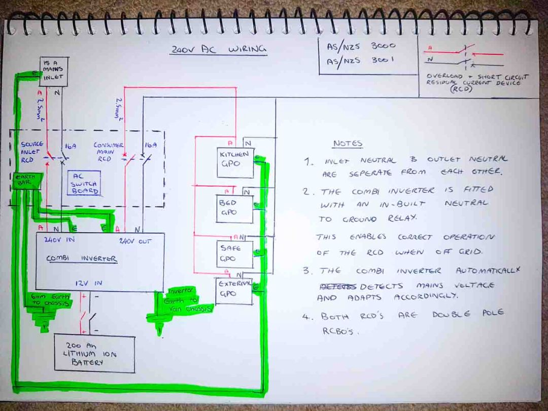 Ep9 Electrical Pt 1 Jaz Morton Wiring A Switch Board 240v Diagram