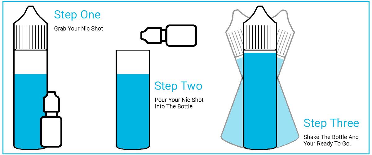 How to Mix Shortfills