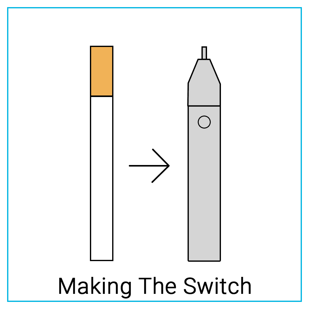 Making the switch graphic
