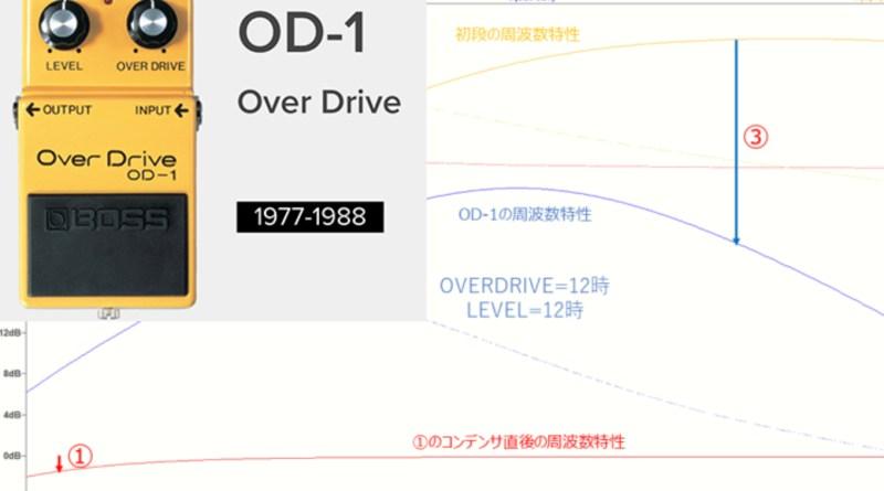 BOSS OD1 LTspice シミュレーション