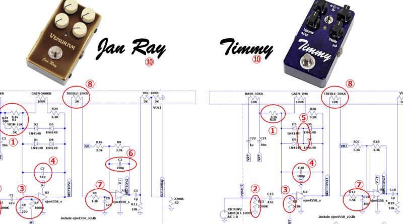 JanRay vs Timmy