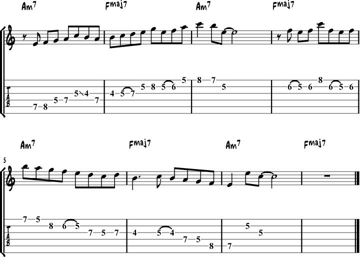 Half Diminished Chord Formula