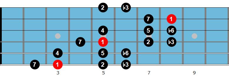 """G harmonique mineure échelle """"width ="""" 779 """"height ="""" 262 """"srcset ="""" https://i1.wp.com/www.jazzguitar.be/blog/wp-content/uploads/2018/10/G-harmonic-minor-scale.png?ssl=1 779w , https://www.jazzguitar.be/blog/wp-content/uploads/2018/10/G-harmonic-minor-scale-300x101.png 300w, https://www.jazzguitar.be/blog/wp- content / uploads / 2018/10 / G-harmonic-minor-scale-768x258.png 768w, https://www.jazzguitar.be/blog/wp-content/uploads/2018/10/G-harmonic-minor-scale -585x197.png 585w """"tailles ="""" (largeur maximale: 779px) 100vw, 779px"""