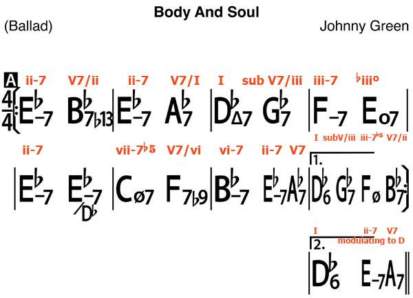 body-and-soul-analyzed