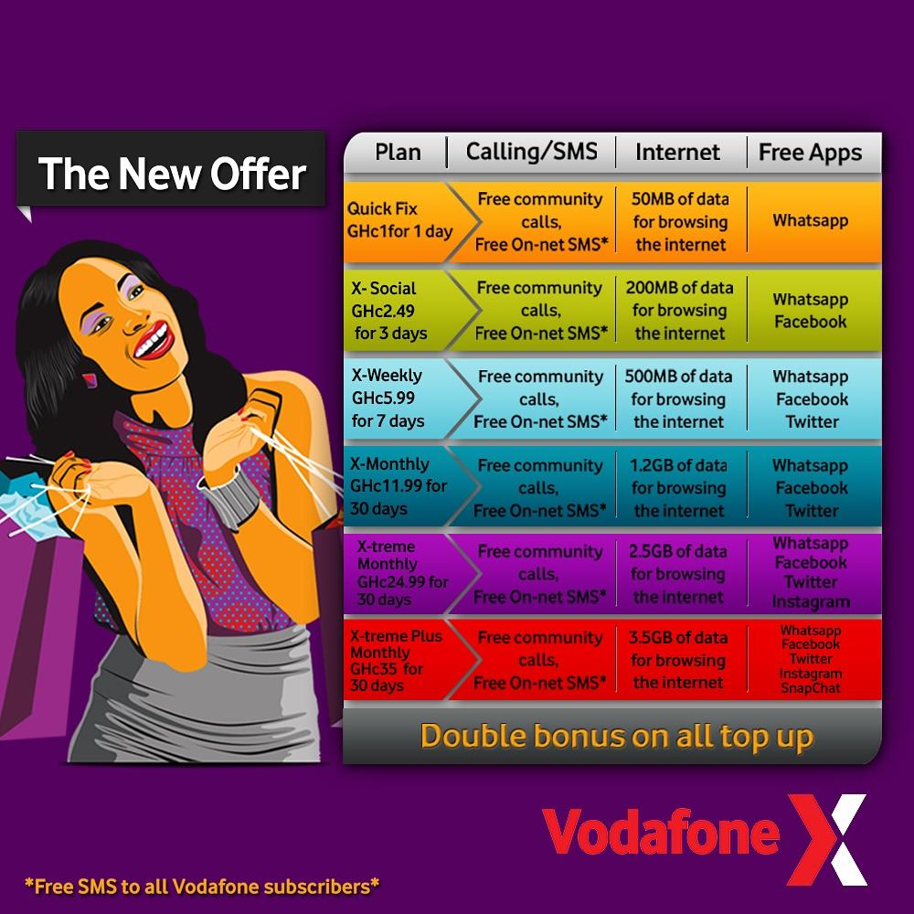 vodafone X packages