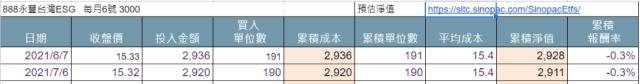 永豐台灣ESG永續優質ETF基金(00888)