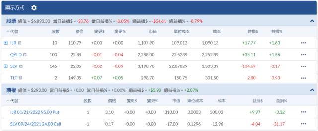 Firstrade美股資產