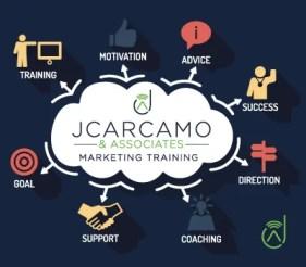 marketing-training