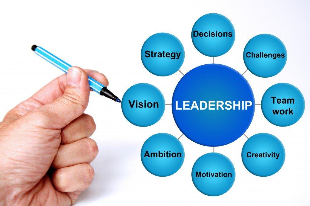 leadership activities