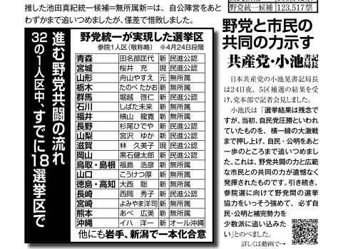 北海道5区補選・野党統一候補が大健闘野党と市民の共同の力示す