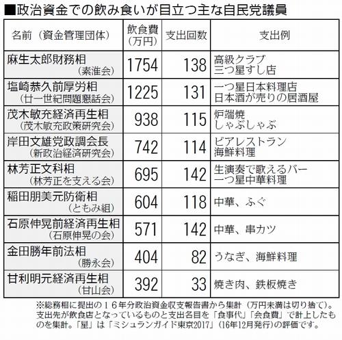 https://i1.wp.com/www.jcp.or.jp/akahata/aik17/2017-12-29/2017122911_01_1.jpg