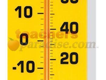 Pour briller en société, c'est par ici… Celsius/Fahrenheit: vous savez convertir?