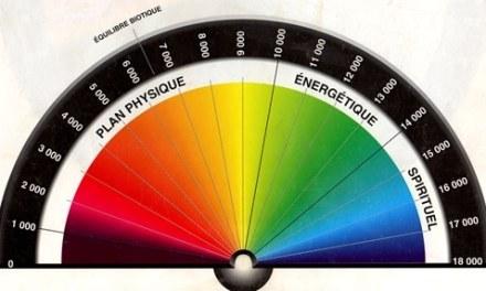 Conséquences physiques du changement de votre taux vibratoire