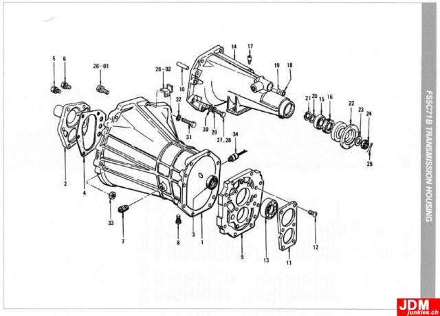 FS5C71B transmission