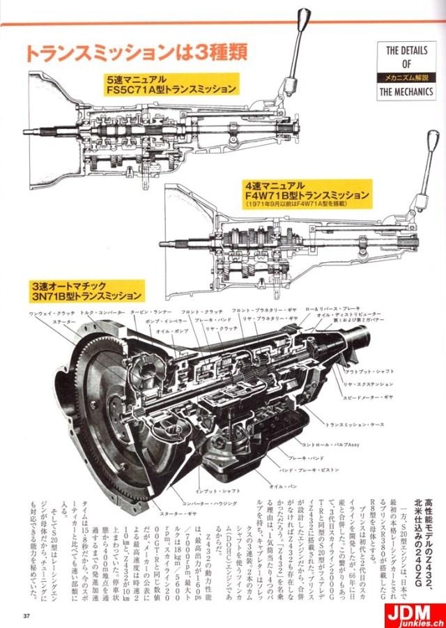 motorfan-transmission-scan-001-kopie
