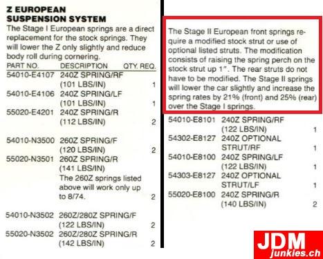 Euro spec springs