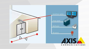 AXIS Cross Line Detection Product Shot