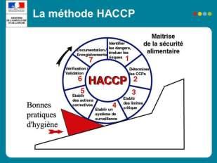 démarche-qualité-traiteur-haccp