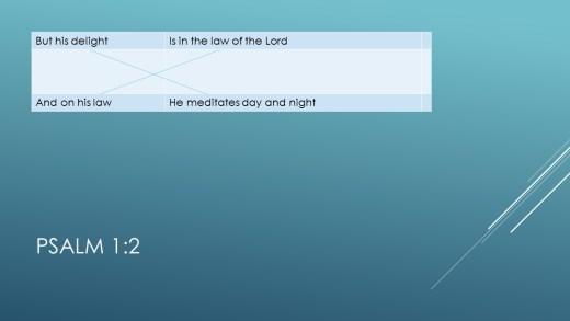 Understanding Psalms 1:2