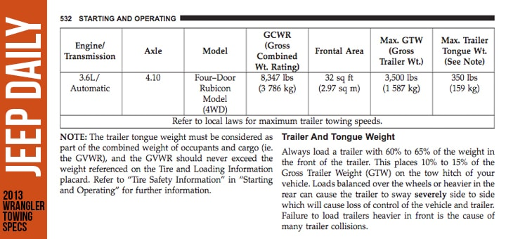 2013 Jeep Wrangler Towing Capacity Specs